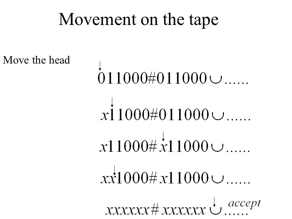 Movement on the tape Move the head