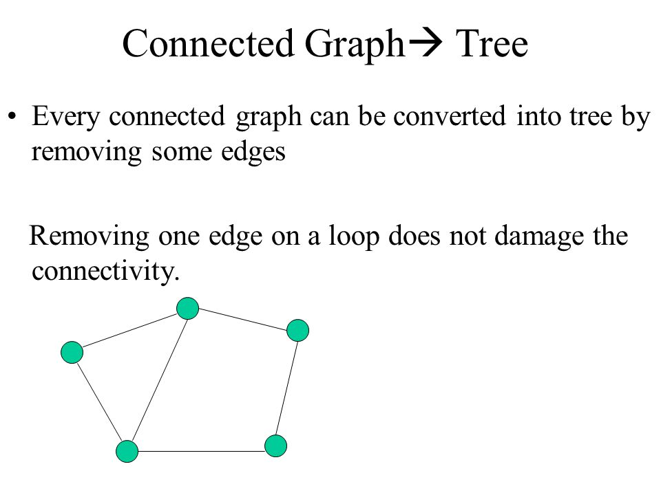 Connected Graph Tree Every connected graph can be converted into tree by removing some edges.
