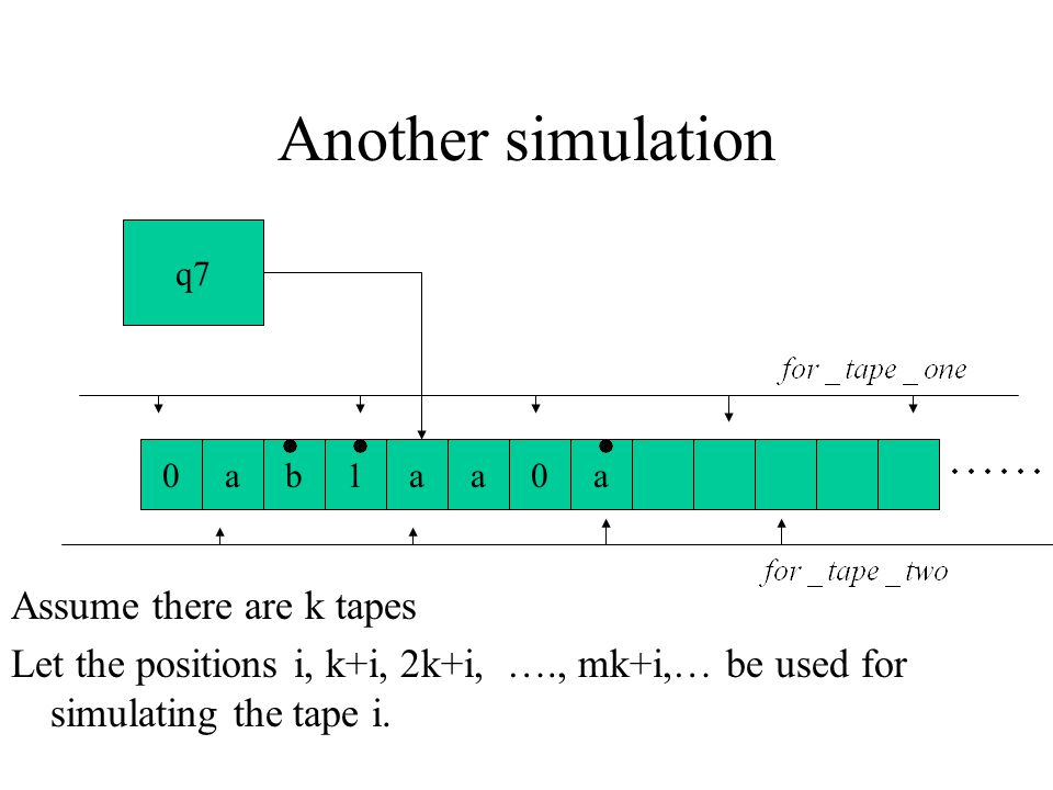 Another simulation Assume there are k tapes