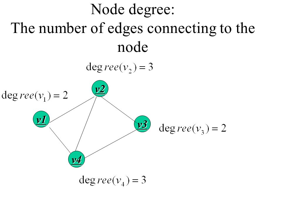 Node degree: The number of edges connecting to the node