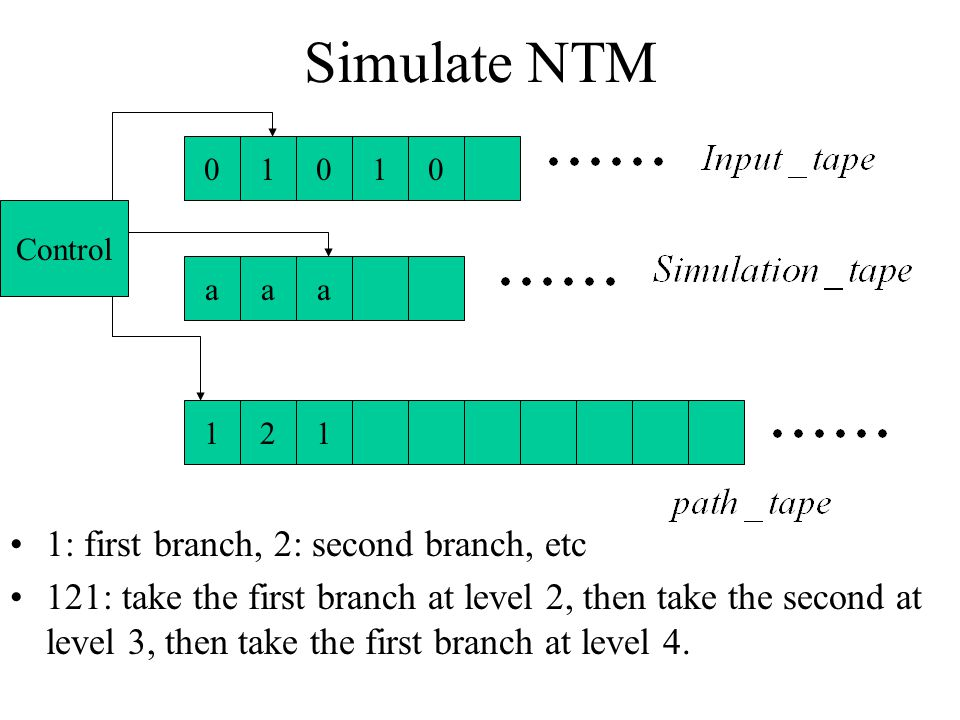 Simulate NTM 1: first branch, 2: second branch, etc