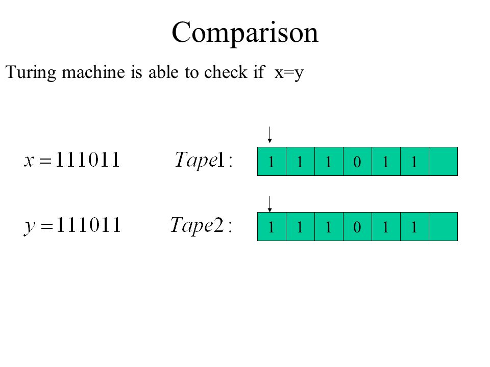 Comparison Turing machine is able to check if x=y 1 1 1 1 1 1 1 1 1 1