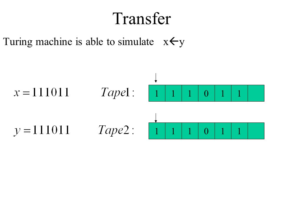 Transfer Turing machine is able to simulate xy 1 1 1 1 1 1 1 1 1 1
