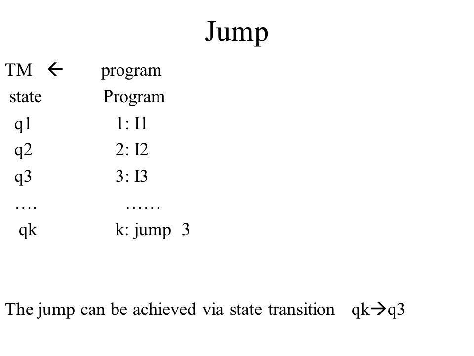 Jump TM  program state Program q1 1: I1 q2 2: I2 q3 3: I3 …. ……