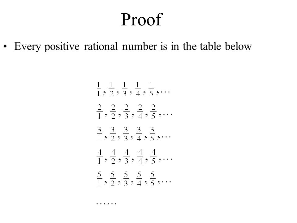 Proof Every positive rational number is in the table below