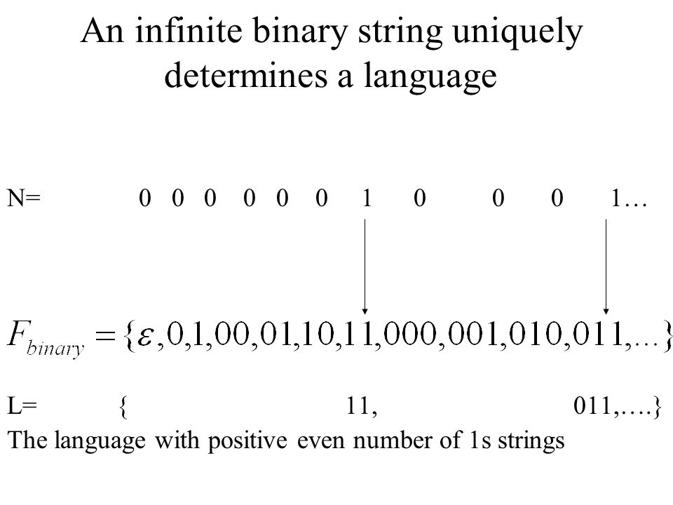 An infinite binary string uniquely determines a language
