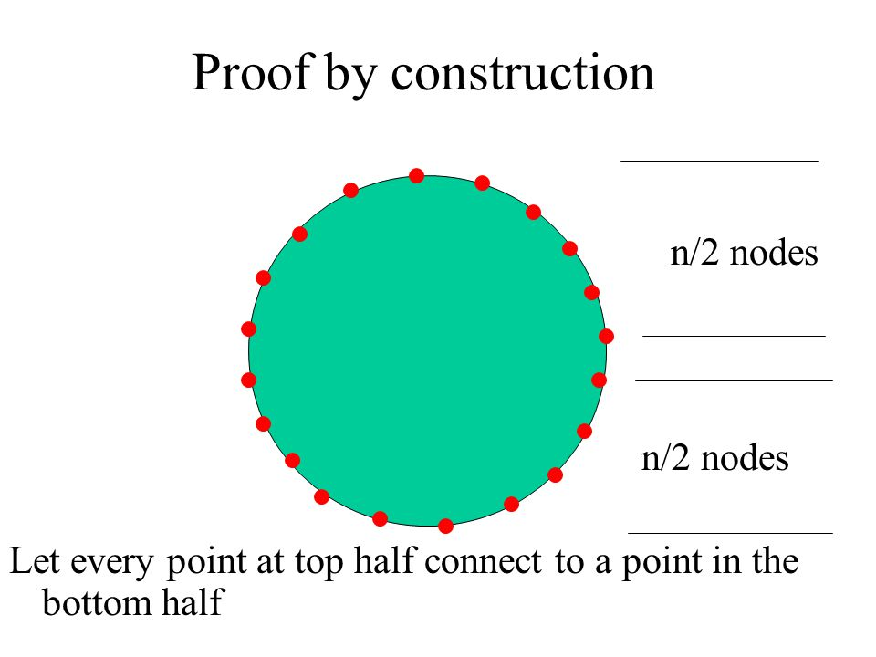 Proof by construction n/2 nodes