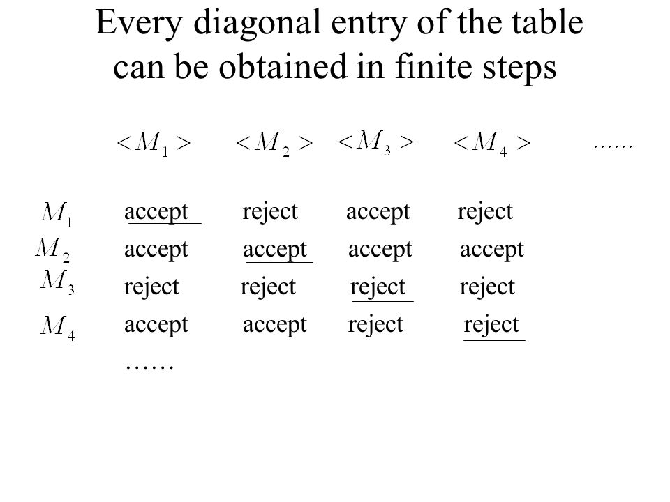 Every diagonal entry of the table can be obtained in finite steps