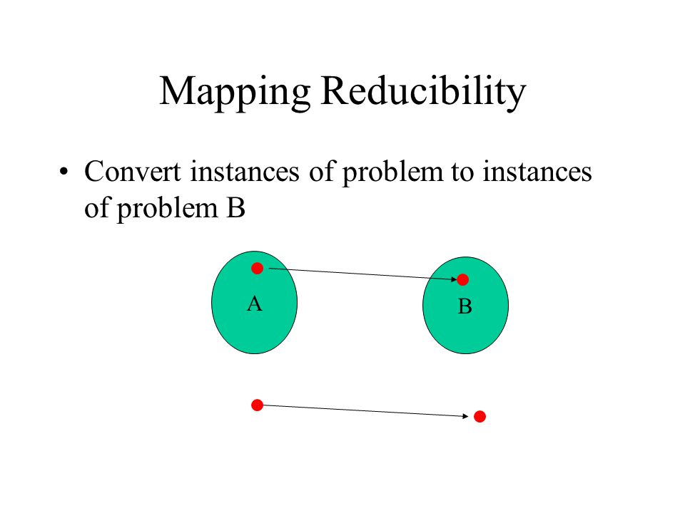 Mapping Reducibility Convert instances of problem to instances of problem B A B