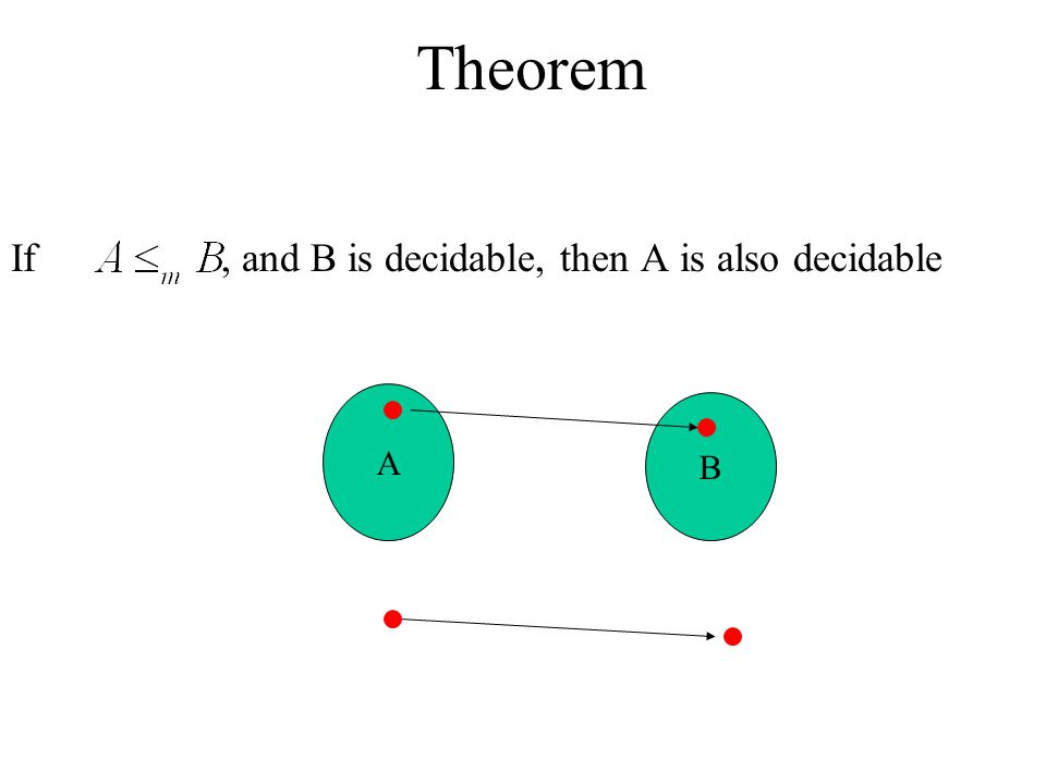 Theorem If , and B is decidable, then A is also decidable A B
