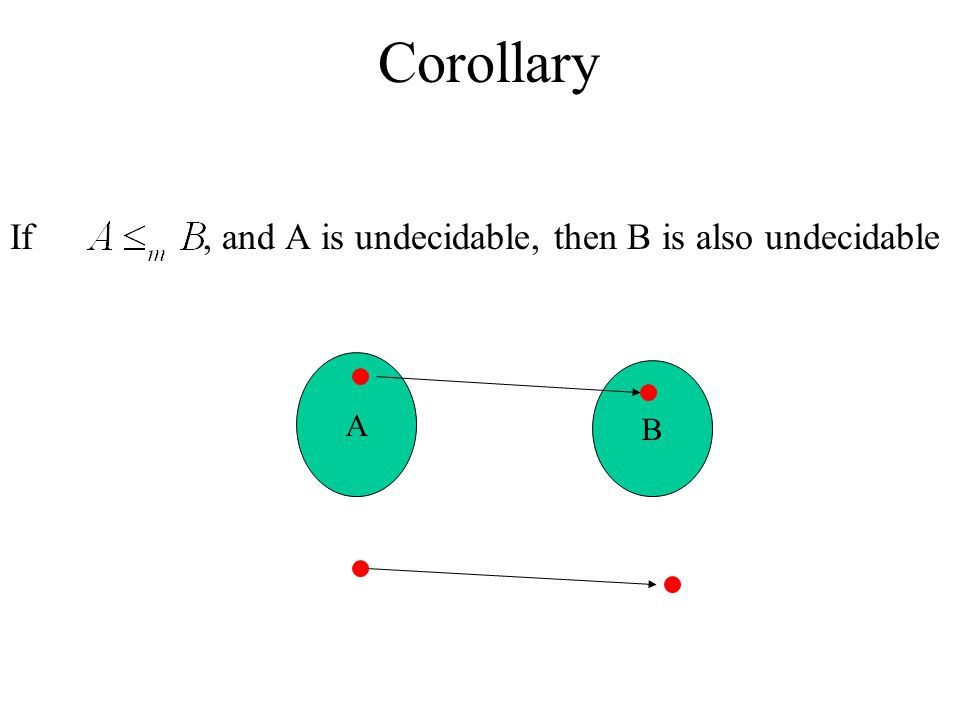 Corollary If , and A is undecidable, then B is also undecidable A B