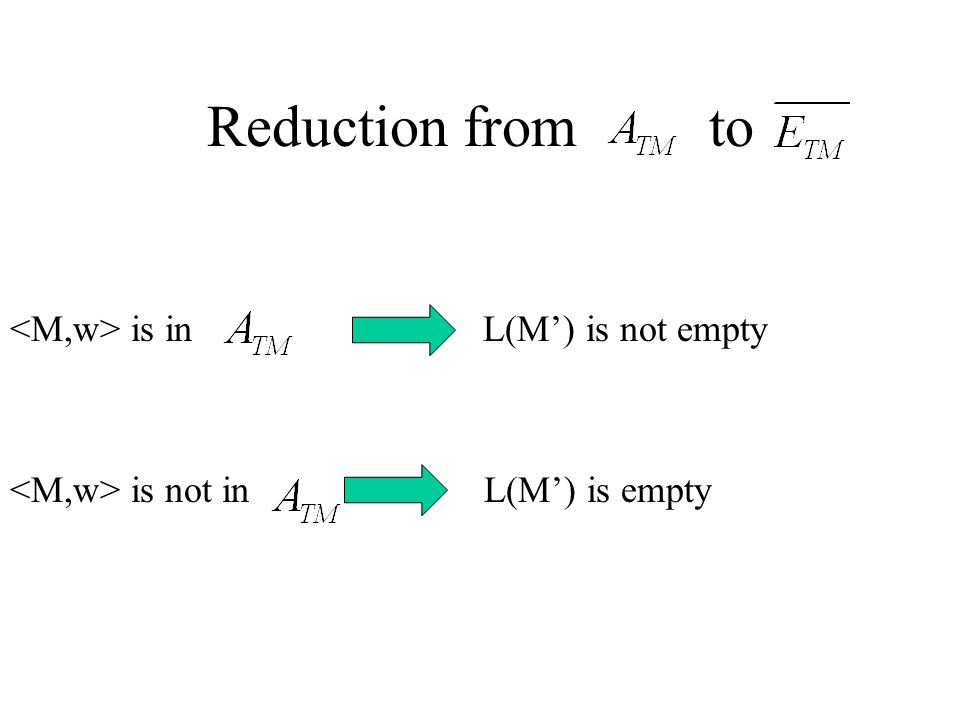 Reduction from to <M,w> is in L(M') is not empty