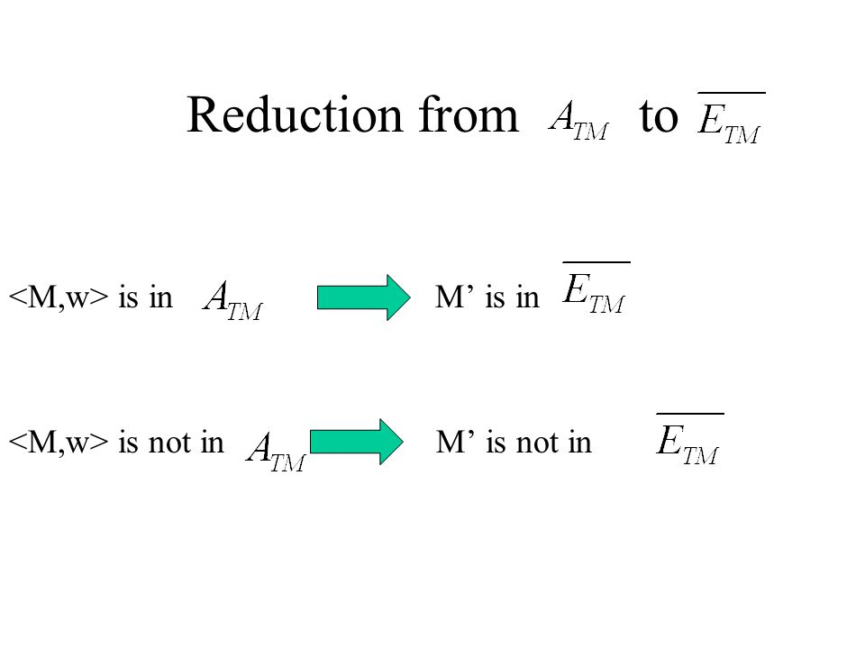 Reduction from to <M,w> is in M' is in