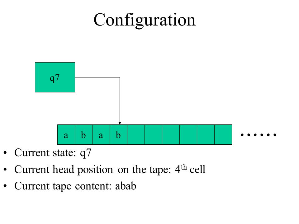 Configuration Current state: q7