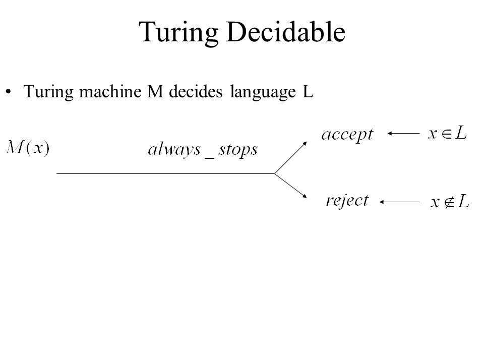 Turing Decidable Turing machine M decides language L
