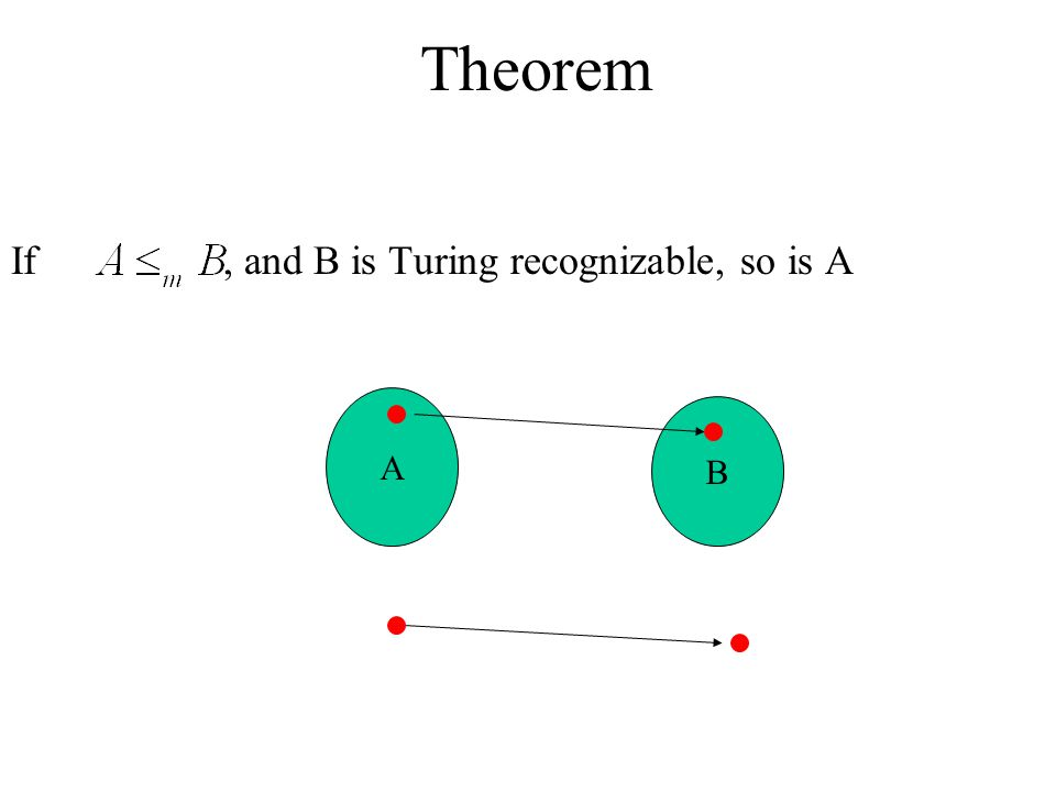 Theorem If , and B is Turing recognizable, so is A A B