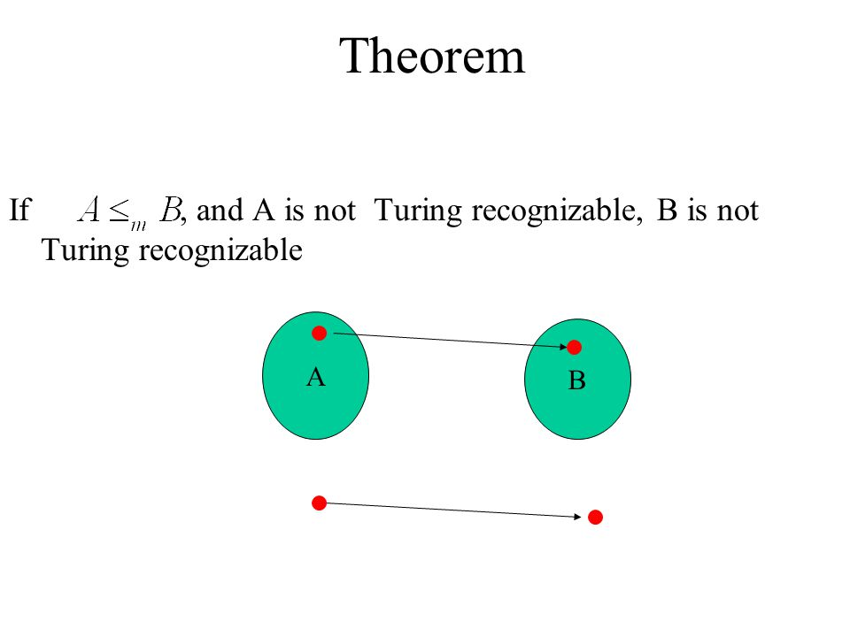 Theorem If , and A is not Turing recognizable, B is not Turing recognizable A B