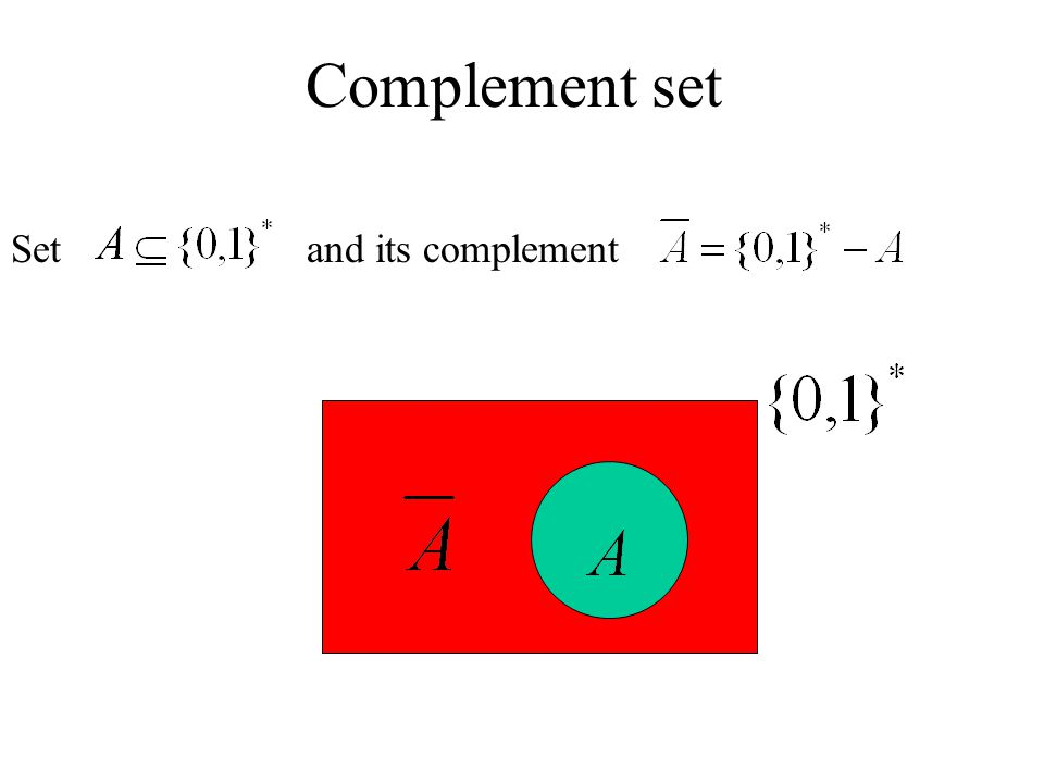 Complement set Set and its complement