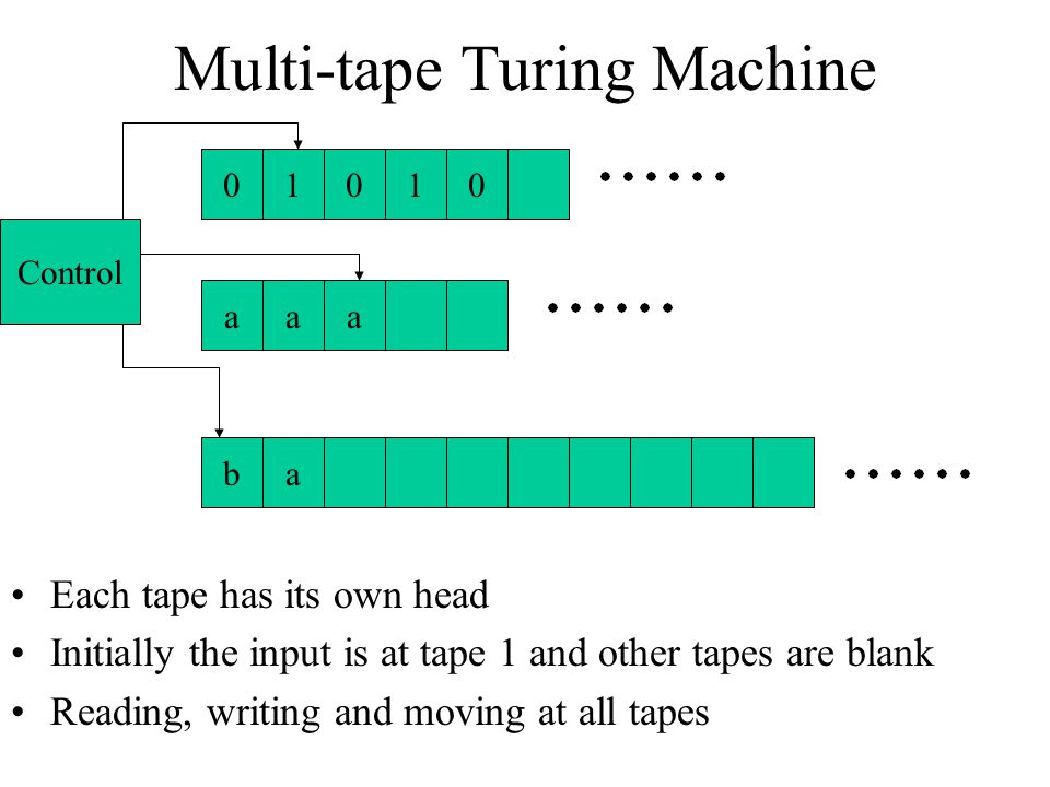Multi-tape Turing Machine
