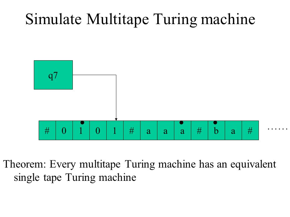 Simulate Multitape Turing machine