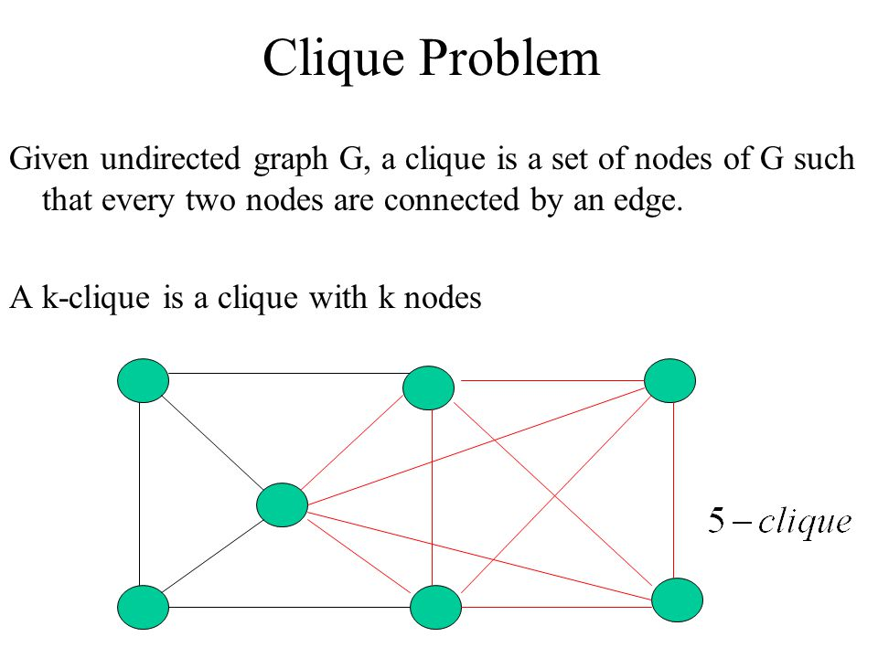 Clique Problem Given undirected graph G, a clique is a set of nodes of G such that every two nodes are connected by an edge.