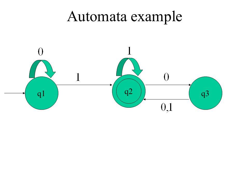 Automata example q1 q3 q2