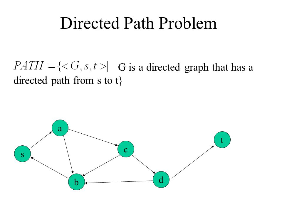 Directed Path Problem G is a directed graph that has a directed path from s to t} a t c s d b
