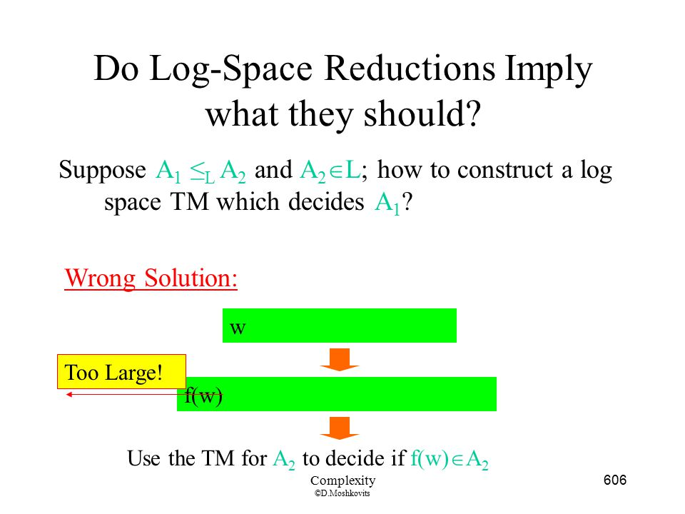 Do Log-Space Reductions Imply what they should