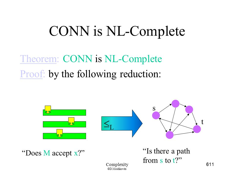 CONN is NL-Complete Theorem: CONN is NL-Complete