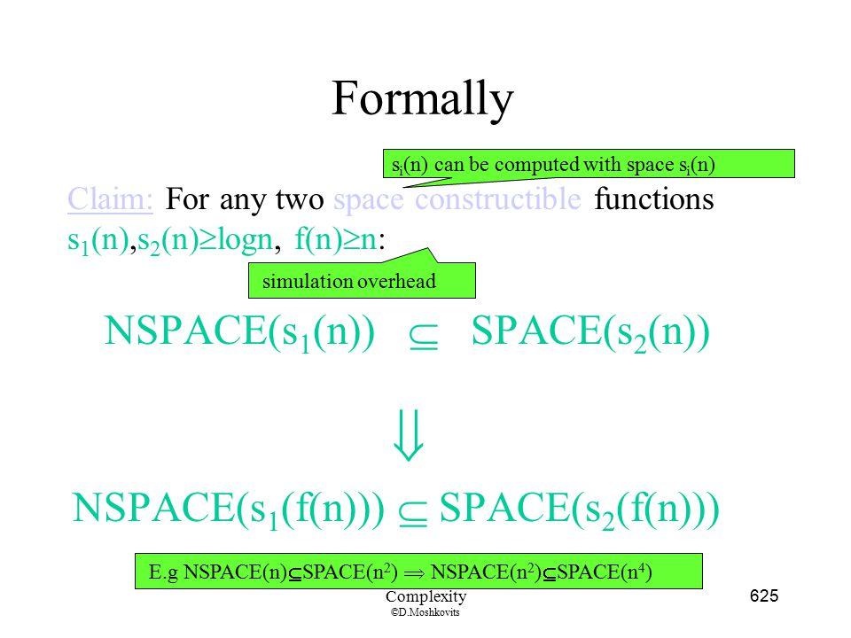 Formally  NSPACE(s1(f(n)))  SPACE(s2(f(n)))