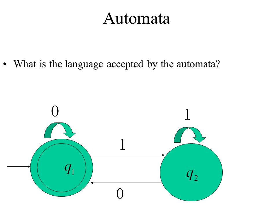 Automata What is the language accepted by the automata