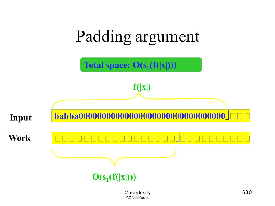 Padding argument Total space: O(s1(f(|x|))) f(|x|) Input