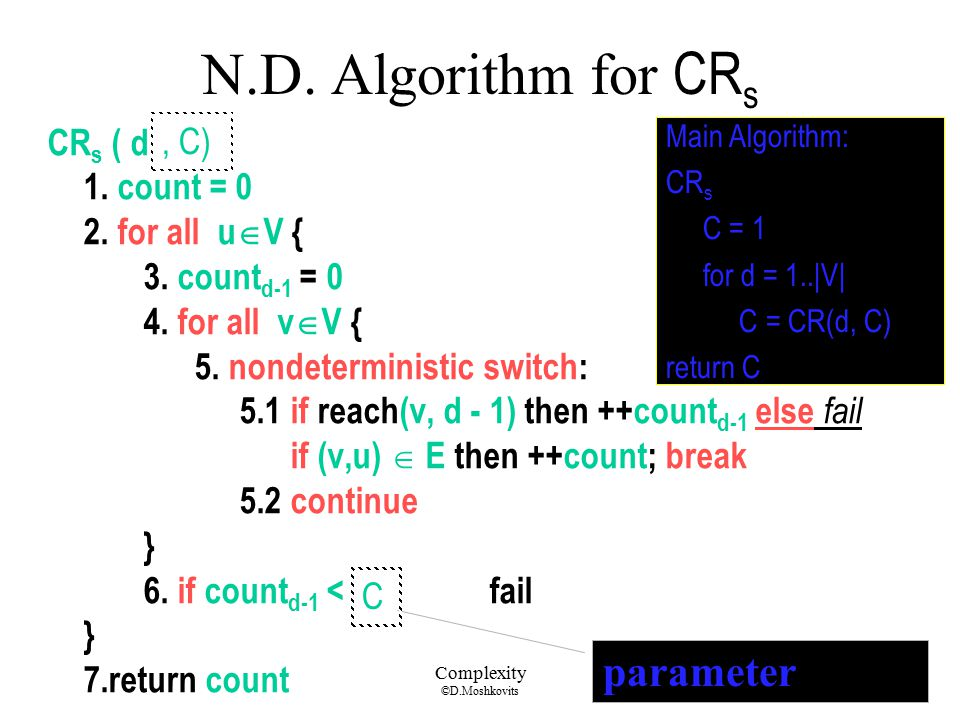 N.D. Algorithm for CRs parameter , C) CRs ( d 1. count = 0
