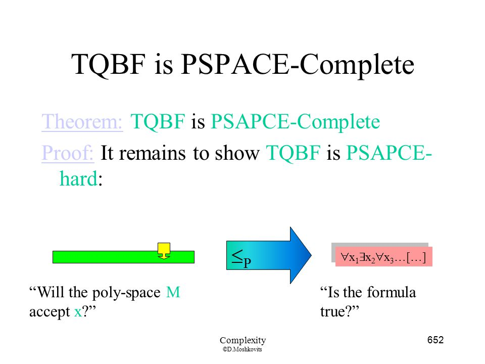 TQBF is PSPACE-Complete