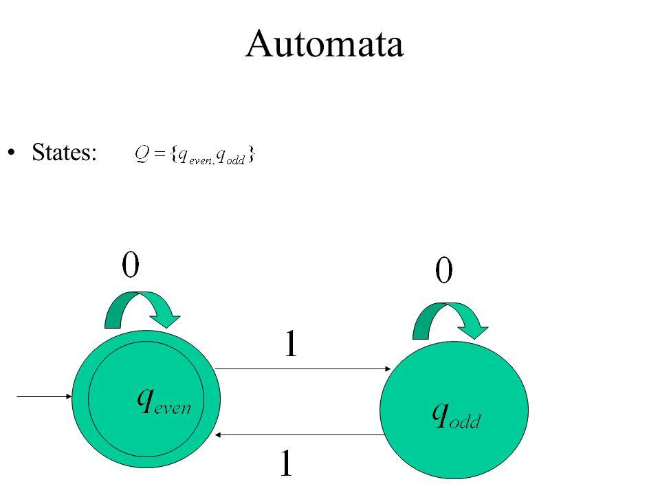 Automata States: