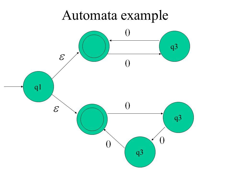 Automata example q2 q3 q1 q3 q2 q3