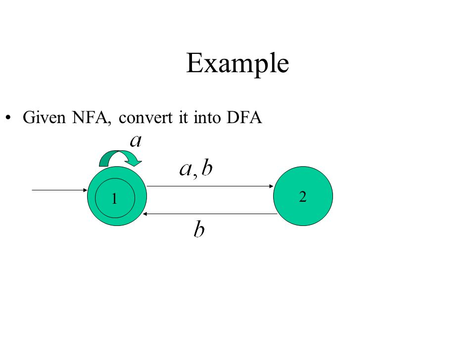 Example Given NFA, convert it into DFA 2 1