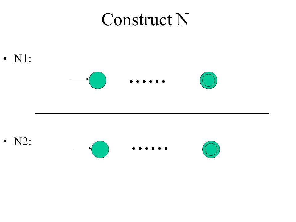 Construct N N1: N2:
