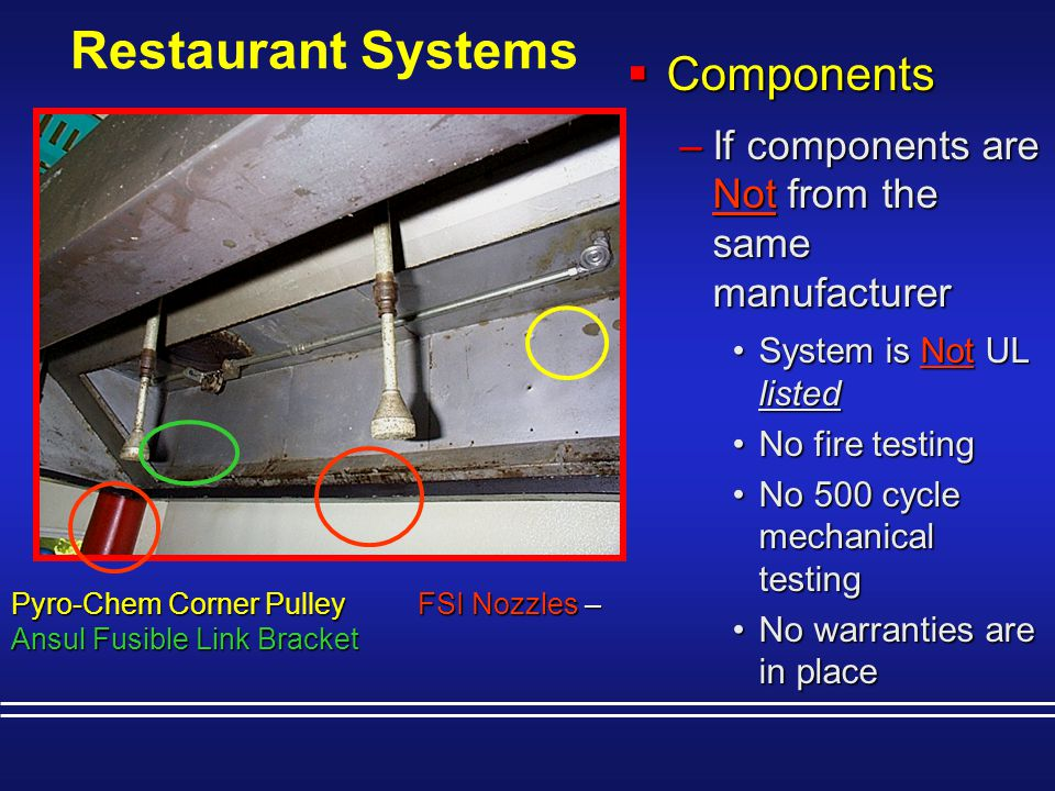 Restaurant Systems Components