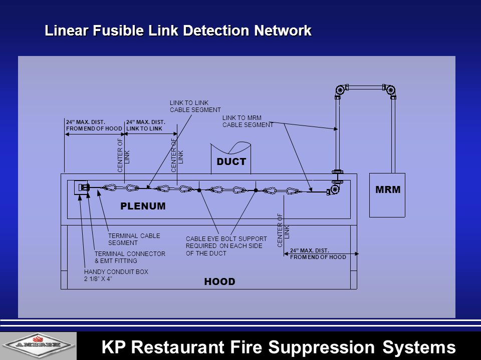 KP Restaurant Fire Suppression Systems