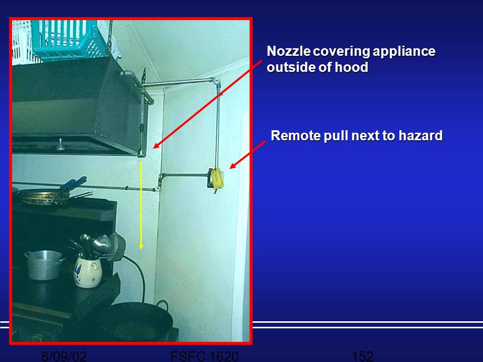 Nozzle covering appliance outside of hood