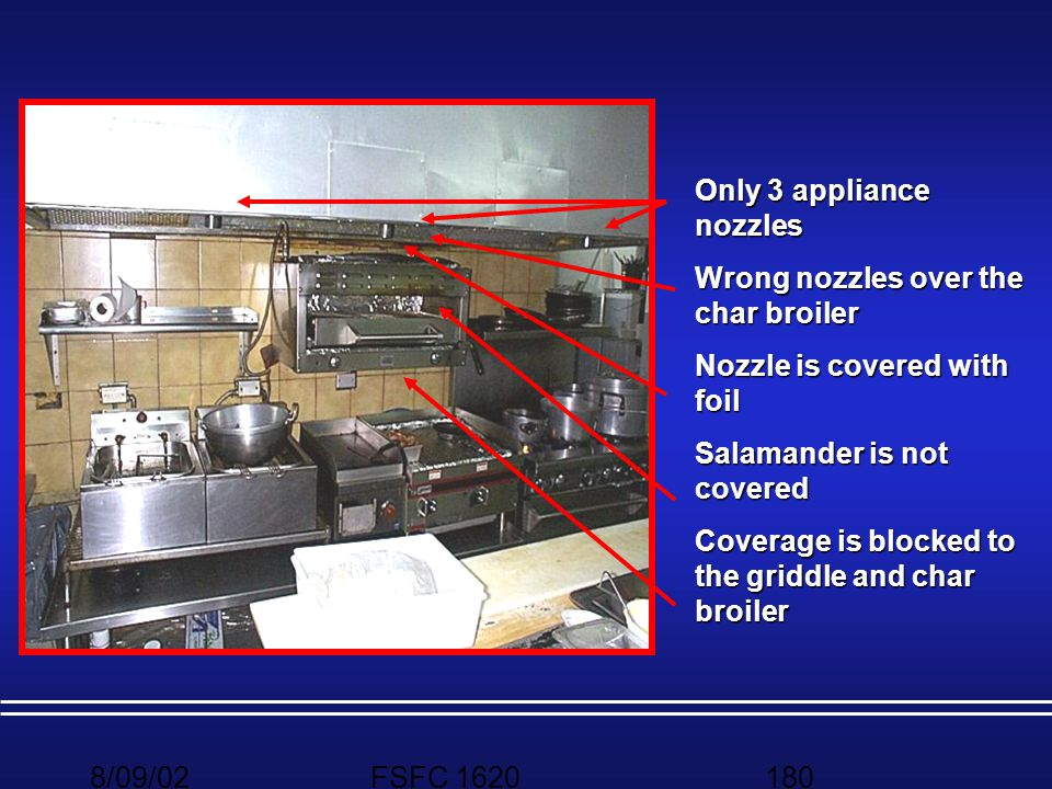 Only 3 appliance nozzles