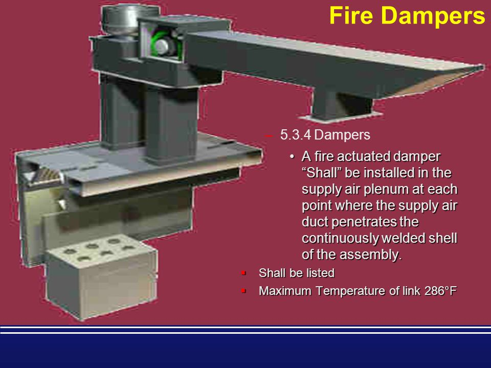 Fire Dampers 5.3.4 Dampers.