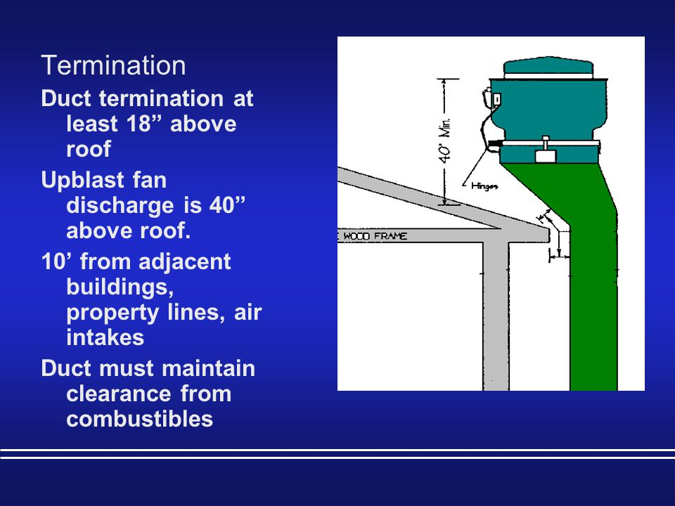 Termination Duct termination at least 18 above roof