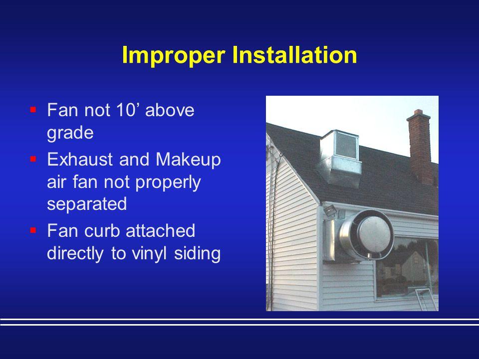 Improper Installation