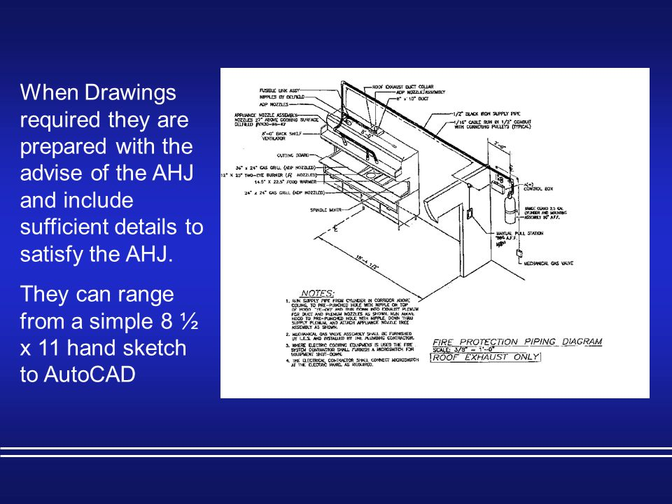 When Drawings required they are prepared with the advise of the AHJ and include sufficient details to satisfy the AHJ.