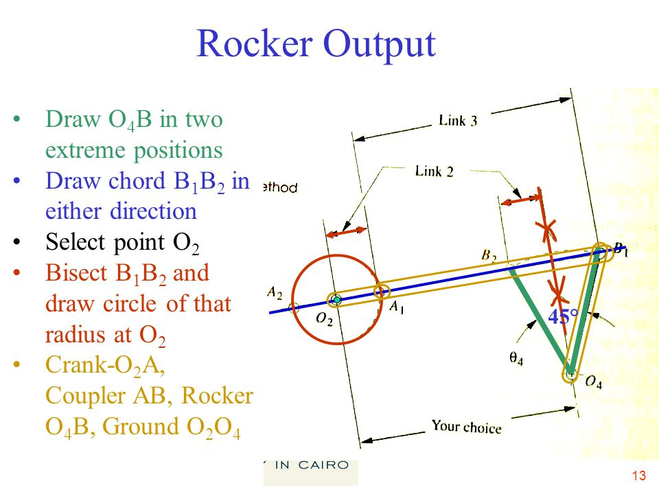 Rocker Output Draw O4B in two extreme positions