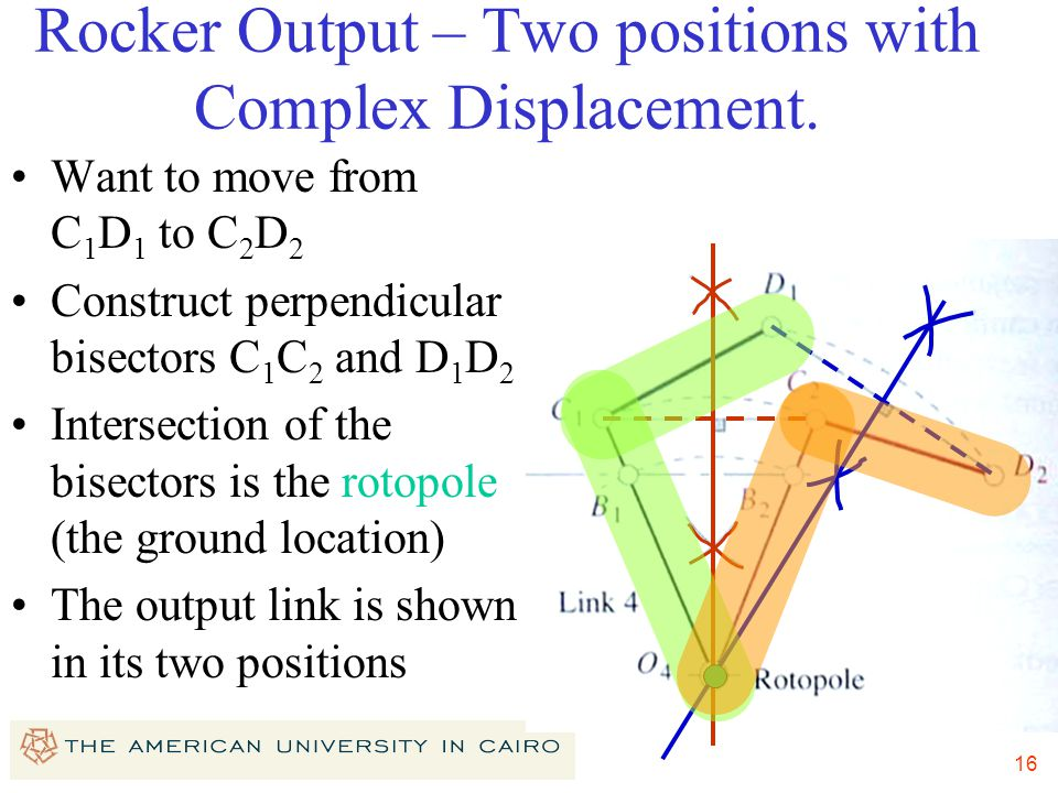 Rocker Output – Two positions with Complex Displacement.