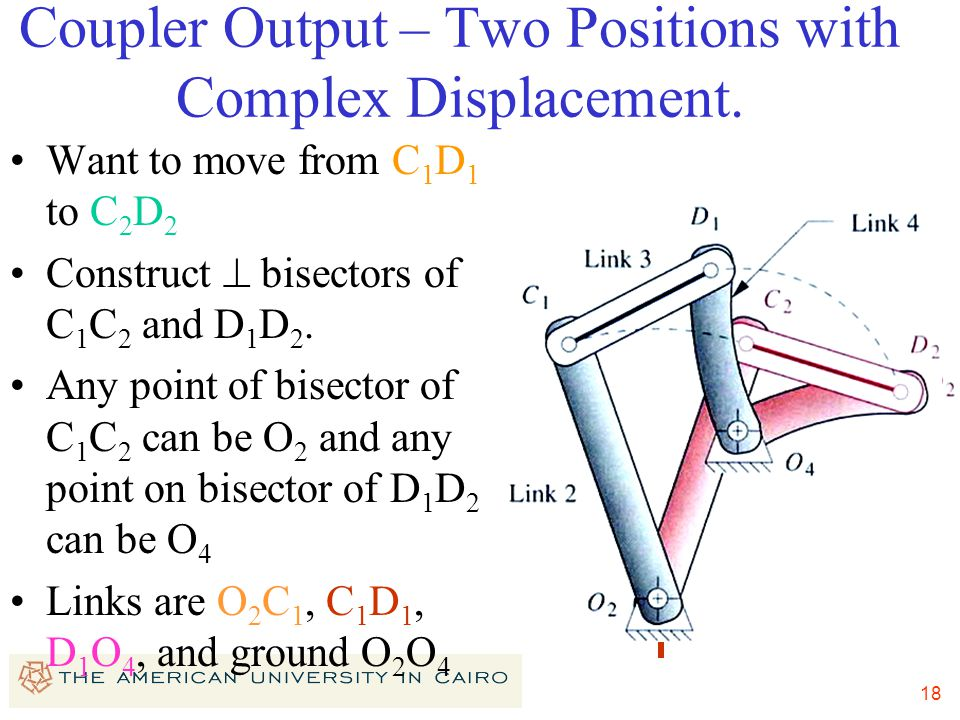 Coupler Output – Two Positions with Complex Displacement.