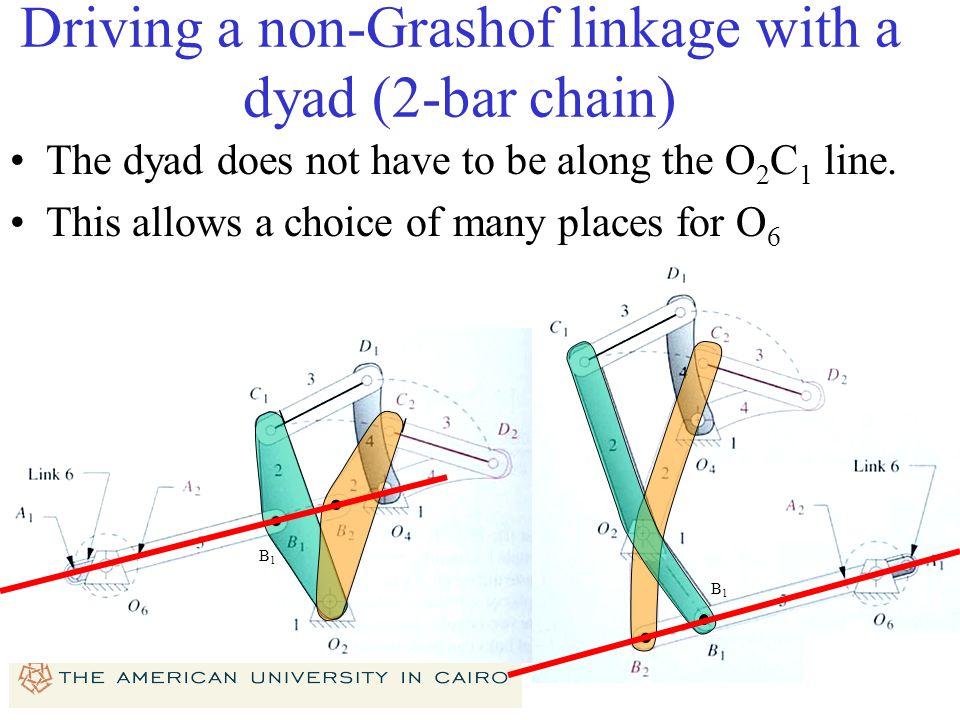 Driving a non-Grashof linkage with a dyad (2-bar chain)